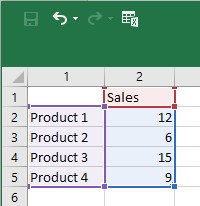 chart-data